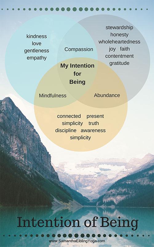 Categorize all
