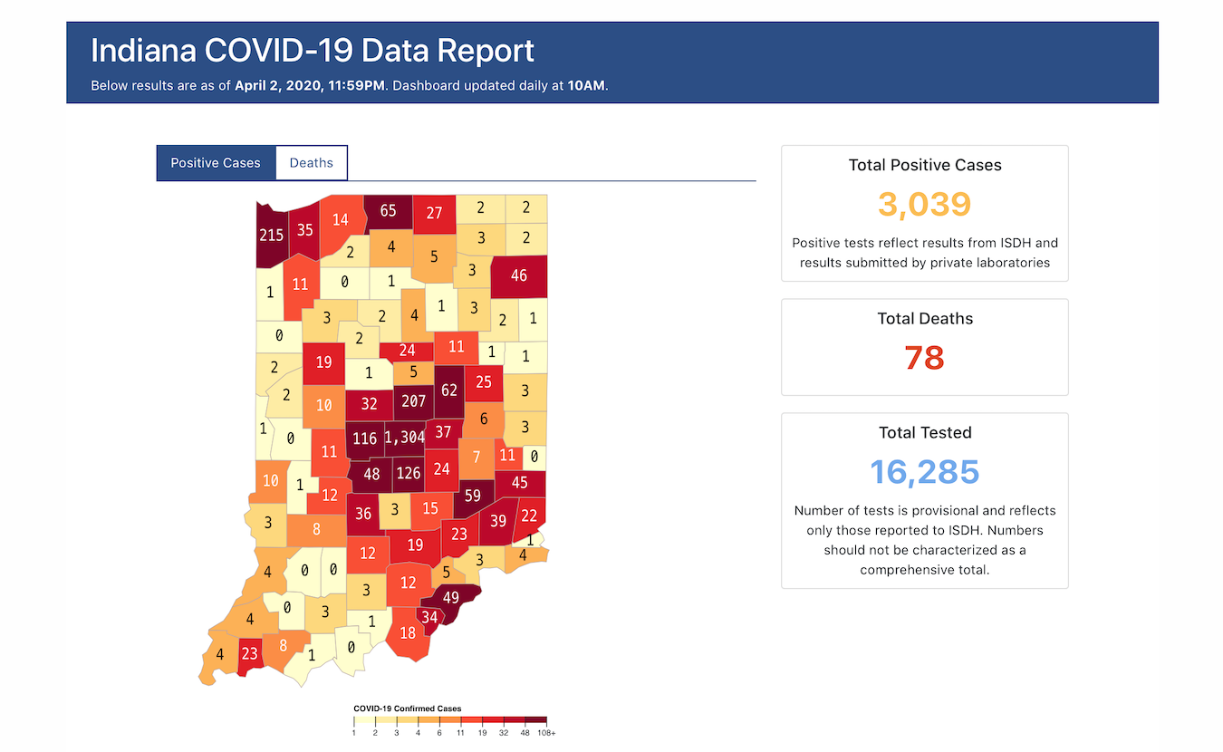 This screenshot of the Indiana COVID-19 Data Report shows the number of COVID-19 cases statewide and by county of residence as of April 2. It is updated daily on the Indiana State Department of Health website. To mitigate the damage being done to the economy, the Coronavirus Aid, Relief, and Economic Security (CARES) Act offers financial help for nonprofits, independent contractors, and cooperatives.